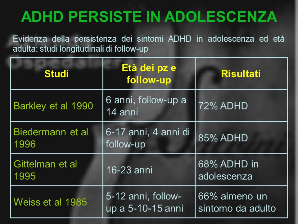 ADHD PERSISTE IN ADOLESCENZA Studi Età dei pz e follow-up Risultati Barkley et al 1990 6 anni, follow-up a 14 anni 72% ADHD Biedermann et al 1996 6-17