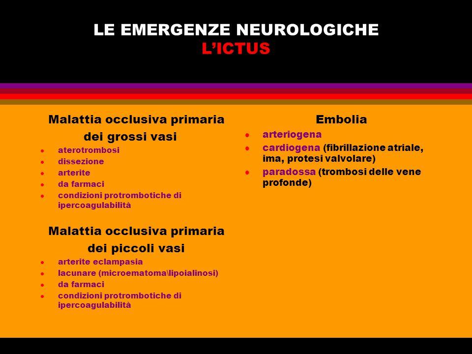 LE EMERGENZE NEUROLOGICHE LICTUS Malattia occlusiva primaria dei grossi vasi l aterotrombosi l dissezione l arterite l da farmaci l condizioni protrom