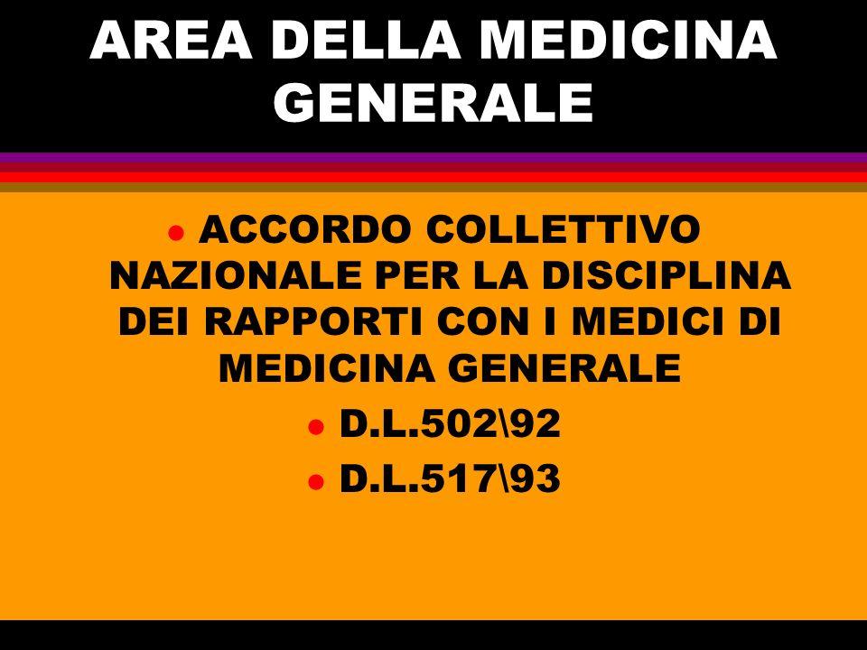 LE FIGURE PROFESSIONALI l MEDICO DI MEDICINA GENERALE l MEDICO DI CONTINUITA ASSISTENZIALE l MEDICO DELLA MEDICINA DEI SERVIZI l MEDICO DELLEMERGENZA TERRRITORIALE