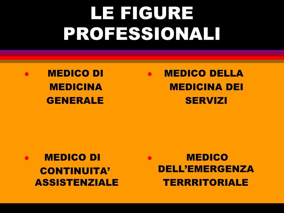 LE FIGURE PROFESSIONALI l MEDICO DI MEDICINA GENERALE l MEDICO DI CONTINUITA ASSISTENZIALE l MEDICO DELLA MEDICINA DEI SERVIZI l MEDICO DELLEMERGENZA