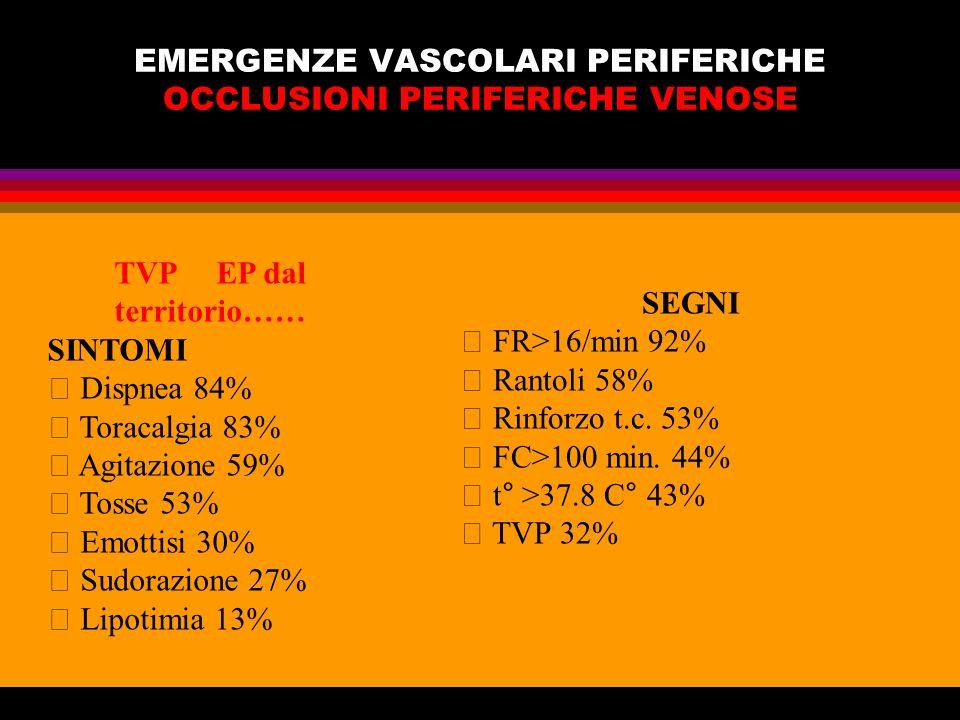 EMERGENZE VASCOLARI PERIFERICHE OCCLUSIONI PERIFERICHE VENOSE TVP EP dal territorio…… SINTOMI Dispnea 84% Toracalgia 83% Agitazione 59% Tosse 53% Emot