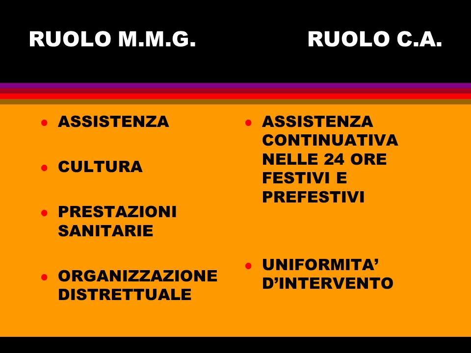 RUOLO M.M.G. RUOLO C.A. l ASSISTENZA l CULTURA l PRESTAZIONI SANITARIE l ORGANIZZAZIONE DISTRETTUALE l ASSISTENZA CONTINUATIVA NELLE 24 ORE FESTIVI E