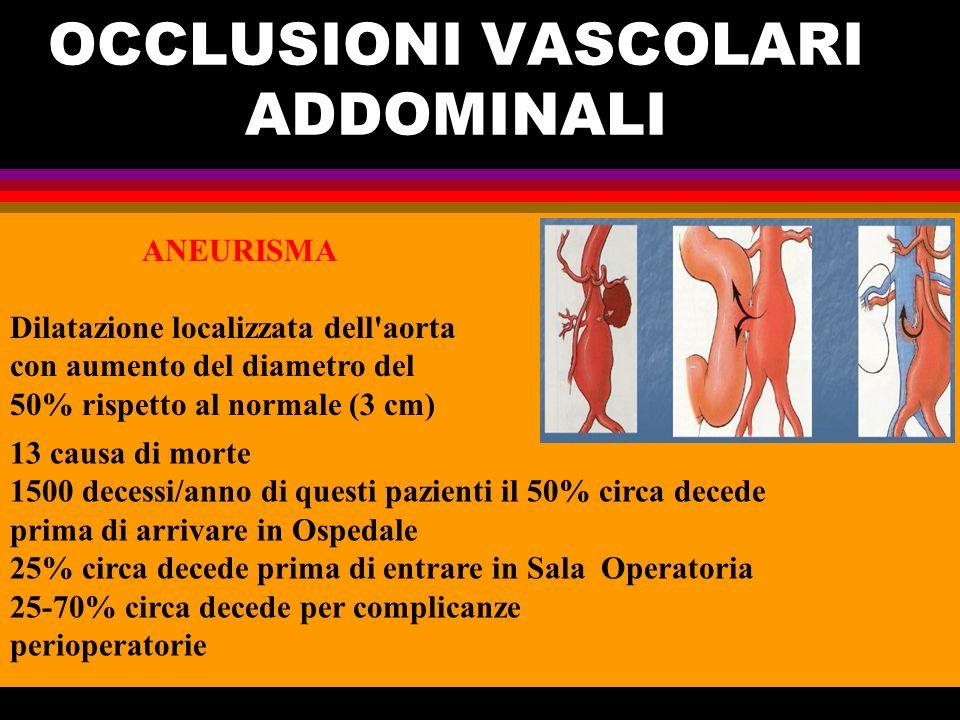 OCCLUSIONI VASCOLARI ADDOMINALI ANEURISMA Dilatazione localizzata dell'aorta con aumento del diametro del 50% rispetto al normale (3 cm) 13 causa di m