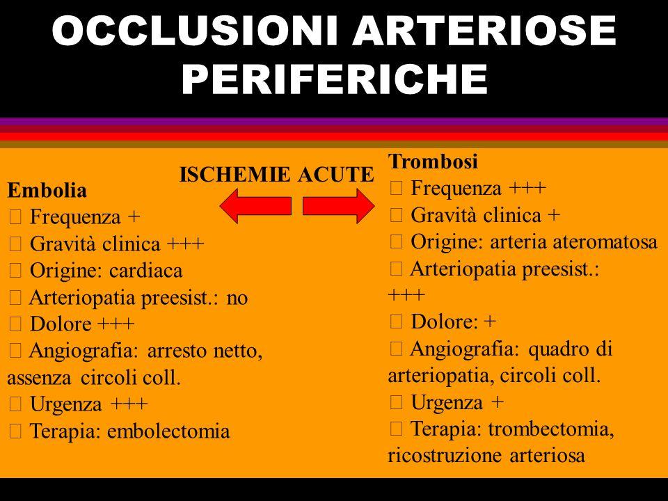 OCCLUSIONI ARTERIOSE PERIFERICHE ISCHEMIE ACUTE Embolia Frequenza + Gravità clinica +++ Origine: cardiaca Arteriopatia preesist.: no Dolore +++ Angiog