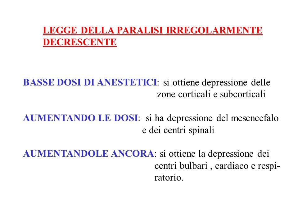 LEGGE DELLA PARALISI IRREGOLARMENTE DECRESCENTE BASSE DOSI DI ANESTETICI: si ottiene depressione delle zone corticali e subcorticali AUMENTANDO LE DOS