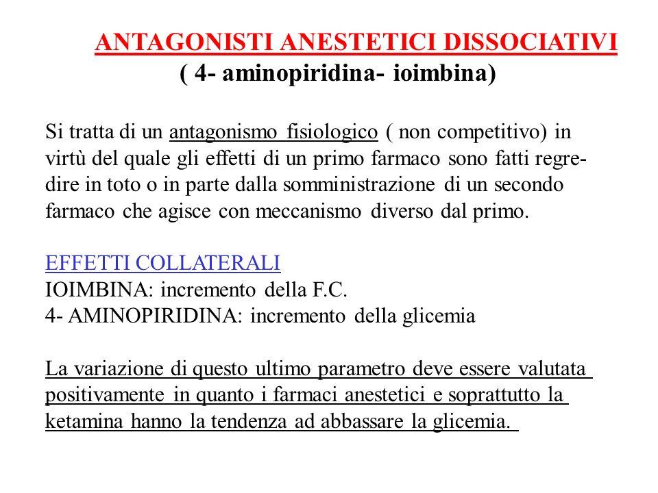 ANTAGONISTI ANESTETICI DISSOCIATIVI ( 4- aminopiridina- ioimbina) Si tratta di un antagonismo fisiologico ( non competitivo) in virtù del quale gli ef