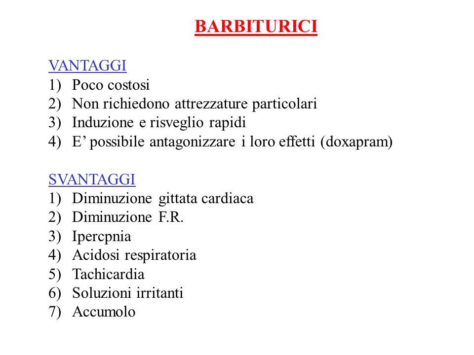BARBITURICI VANTAGGI 1)Poco costosi 2)Non richiedono attrezzature particolari 3)Induzione e risveglio rapidi 4)E possibile antagonizzare i loro effett