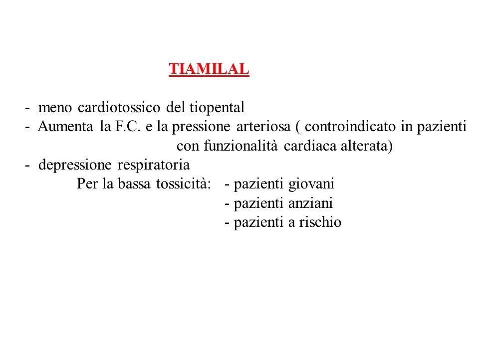 TIAMILAL - meno cardiotossico del tiopental - Aumenta la F.C. e la pressione arteriosa ( controindicato in pazienti con funzionalità cardiaca alterata
