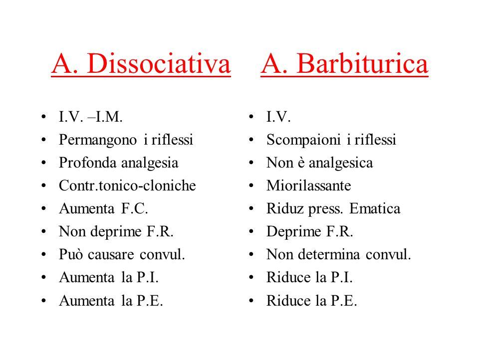 A. Dissociativa A. Barbiturica I.V. –I.M. Permangono i riflessi Profonda analgesia Contr.tonico-cloniche Aumenta F.C. Non deprime F.R. Può causare con