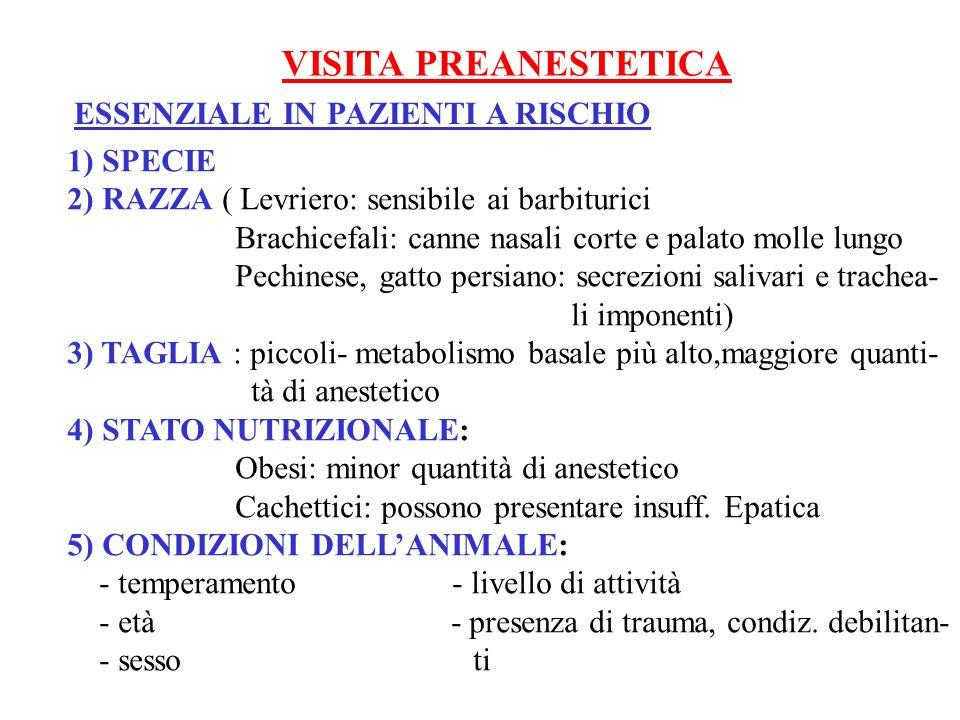VISITA PREANESTETICA ESSENZIALE IN PAZIENTI A RISCHIO 1) SPECIE 2) RAZZA ( Levriero: sensibile ai barbiturici Brachicefali: canne nasali corte e palat