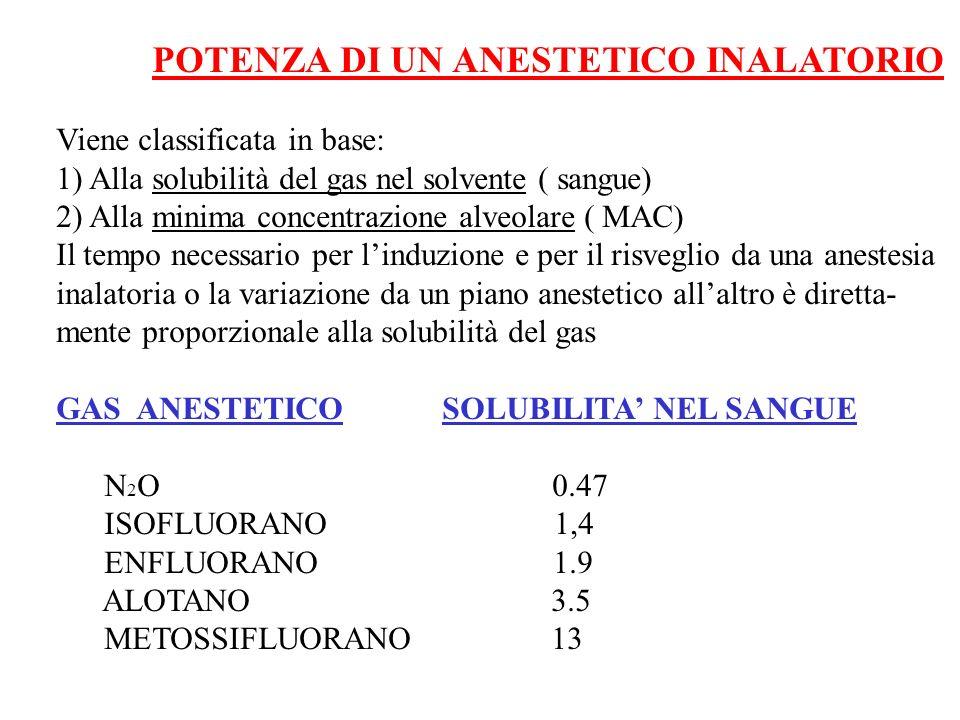 POTENZA DI UN ANESTETICO INALATORIO Viene classificata in base: 1) Alla solubilità del gas nel solvente ( sangue) 2) Alla minima concentrazione alveol