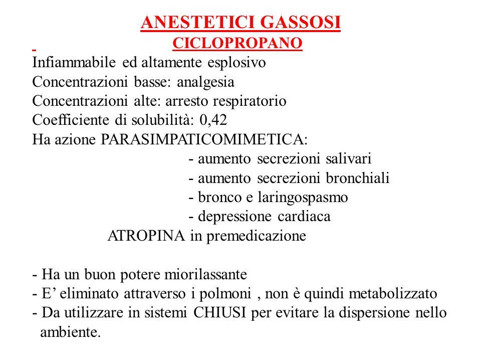 ANESTETICI GASSOSI CICLOPROPANO Infiammabile ed altamente esplosivo Concentrazioni basse: analgesia Concentrazioni alte: arresto respiratorio Coeffici