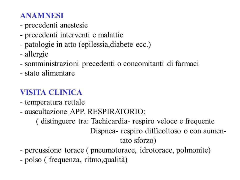 ANAMNESI - precedenti anestesie - precedenti interventi e malattie - patologie in atto (epilessia,diabete ecc.) - allergie - somministrazioni preceden