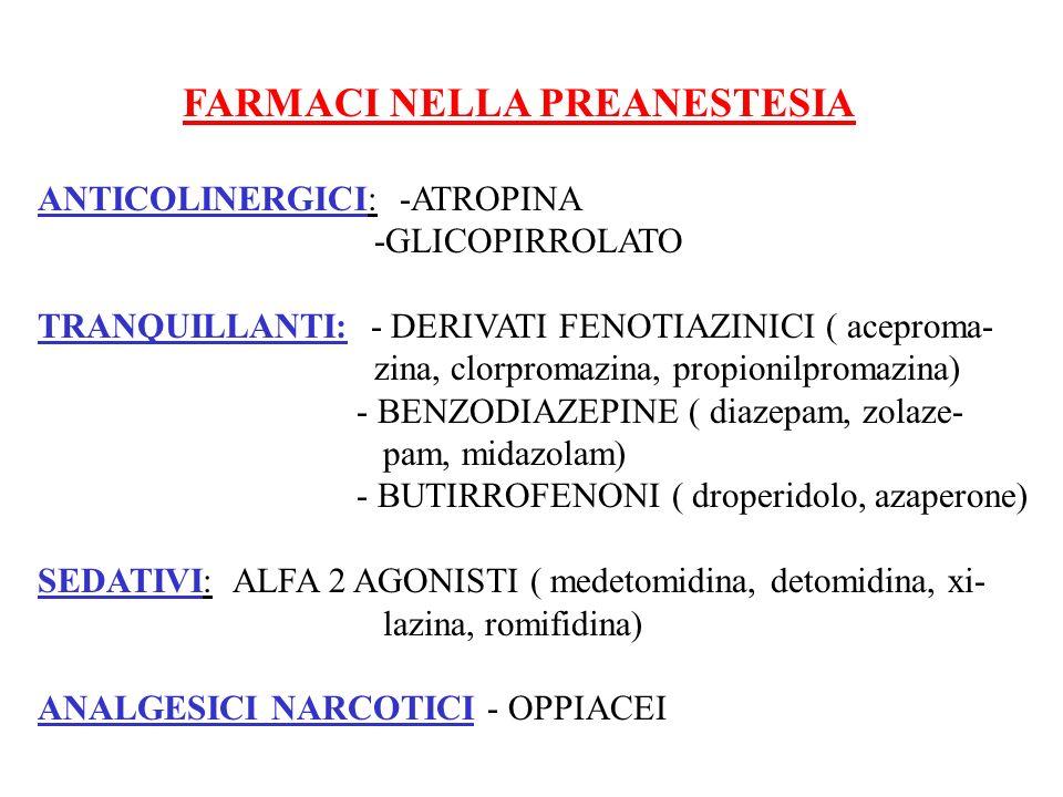 FARMACI NELLA PREANESTESIA ANTICOLINERGICI: -ATROPINA -GLICOPIRROLATO TRANQUILLANTI: - DERIVATI FENOTIAZINICI ( aceproma- zina, clorpromazina, propion