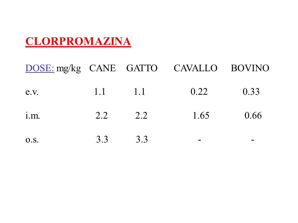 CLORPROMAZINA DOSE: mg/kg CANE GATTO CAVALLO BOVINO e.v. 1.1 1.1 0.22 0.33 i.m. 2.2 2.2 1.65 0.66 o.s. 3.3 3.3 - -