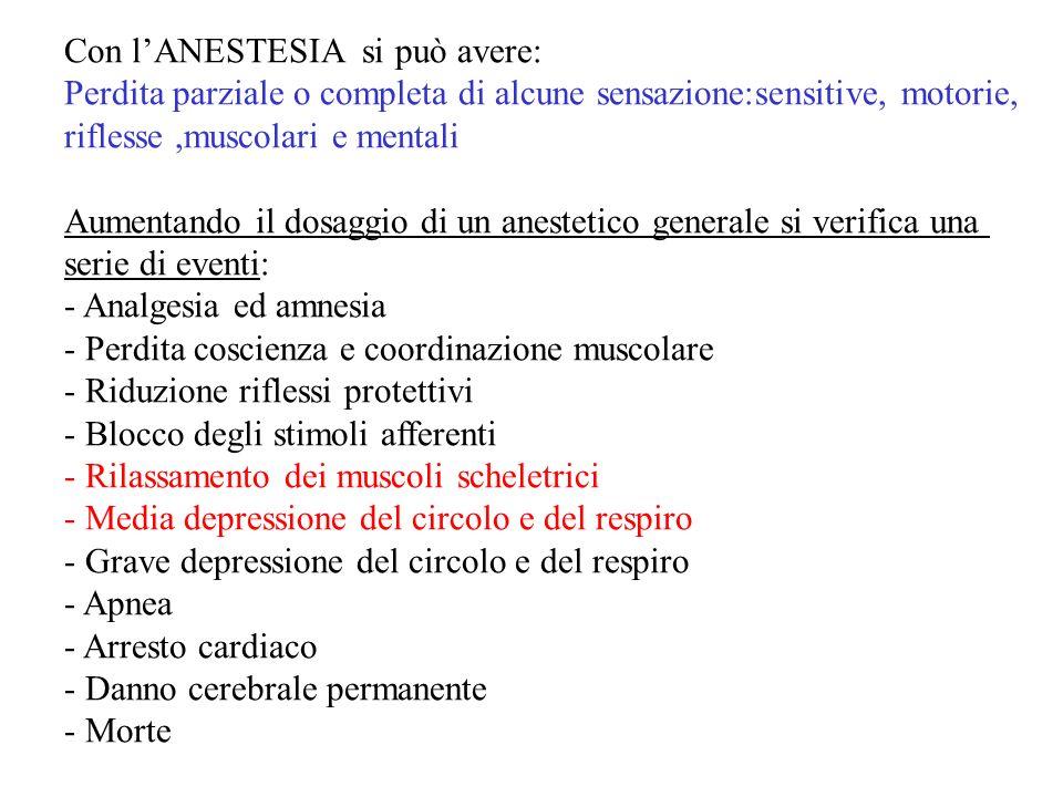 Con lANESTESIA si può avere: Perdita parziale o completa di alcune sensazione:sensitive, motorie, riflesse,muscolari e mentali Aumentando il dosaggio