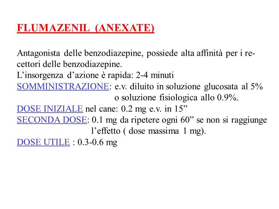 FLUMAZENIL (ANEXATE) Antagonista delle benzodiazepine, possiede alta affinità per i re- cettori delle benzodiazepine. Linsorgenza dazione è rapida: 2-