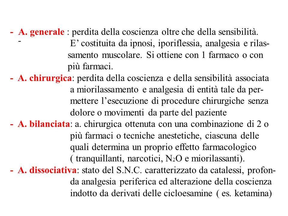 FENCICLIDINA S.N.C.: - deprime - eccita -Buone proprietà atarattiche -Scarso rilassamento muscolare -Ha azione simpaticomimetica -Utilizzata nei primati