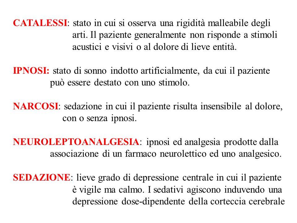 TRANQUILLANTI (FENOTIAZINE, BENZODIAZEPINE, BUTIRROFENONI) 1)Tranquillizzano lanimale 2)Riducono la quantità di anestetico generale per indurre lanestesia 3)Azione antiemetica 4)Diminuiscono la fase di eccitazione durante induzione e risveglio 5)Le fenotiazine hanno effetto antiaritmico 6)Le benzodiazepine hanno effetto anticonvulsivante SVANTAGGI 1)Depressione respiratoria 2)Ipotensione (fatale in animali con shock o cardiopatici 3)Iperglicemia 4)Prolasso del pene nei solipedi e ruminanti 5)Abbassamento dellematocrito 6)Dimin.