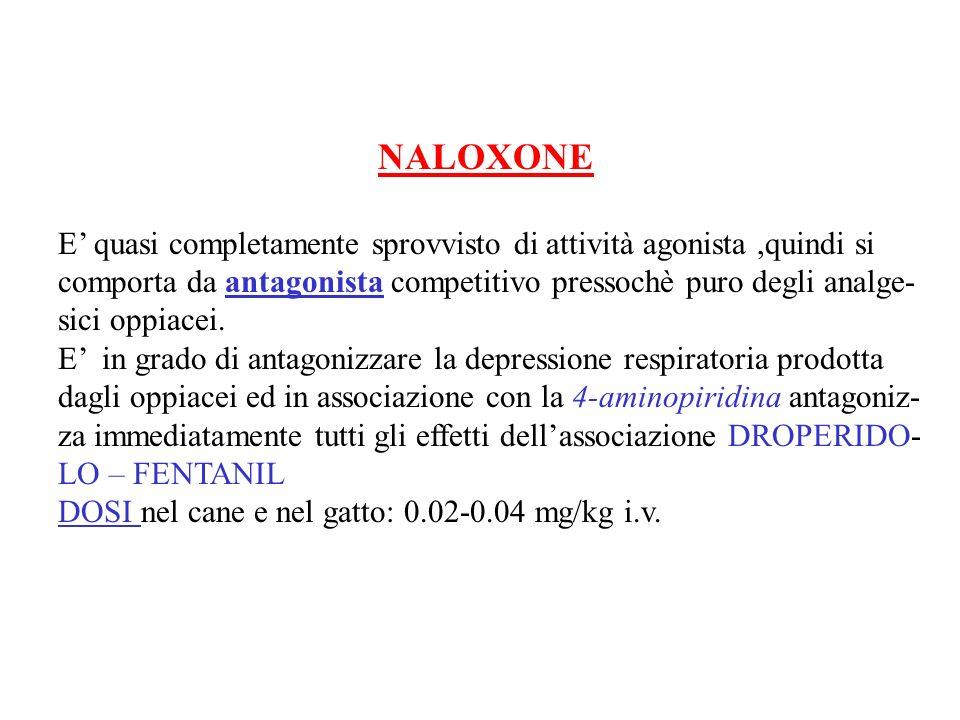 NALOXONE E quasi completamente sprovvisto di attività agonista,quindi si comporta da antagonista competitivo pressochè puro degli analge- sici oppiace