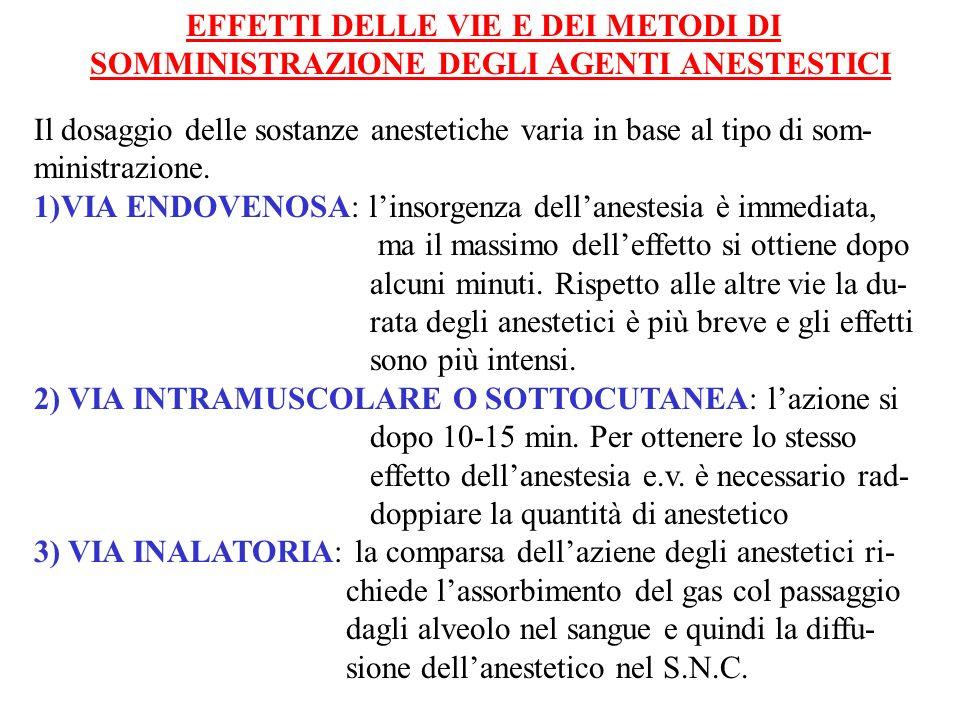ANESTESIA GENERALE - ANESTESIA INALATORIA - ANESTESIA ENDOVENOSA - ANESTESIA MISTA Induzione: farmaco e.v.