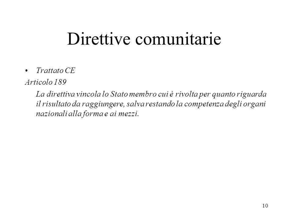 10 Direttive comunitarie Trattato CE Articolo 189 La direttiva vincola lo Stato membro cui è rivolta per quanto riguarda il risultato da raggiungere, salva restando la competenza degli organi nazionali alla forma e ai mezzi.