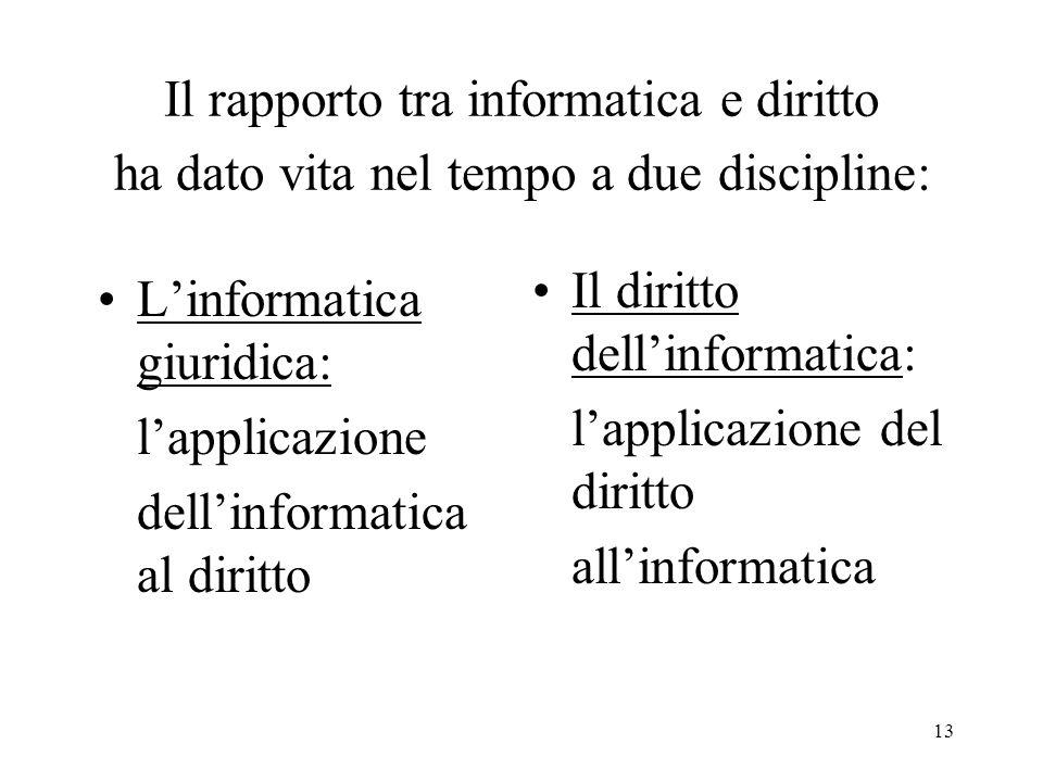13 Il rapporto tra informatica e diritto ha dato vita nel tempo a due discipline: Linformatica giuridica: lapplicazione dellinformatica al diritto Il diritto dellinformatica: lapplicazione del diritto allinformatica