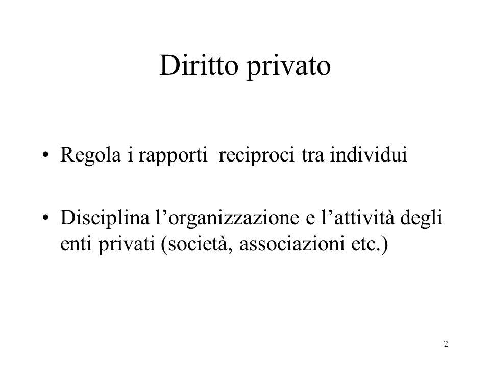 2 Diritto privato Regola i rapporti reciproci tra individui Disciplina lorganizzazione e lattività degli enti privati (società, associazioni etc.)