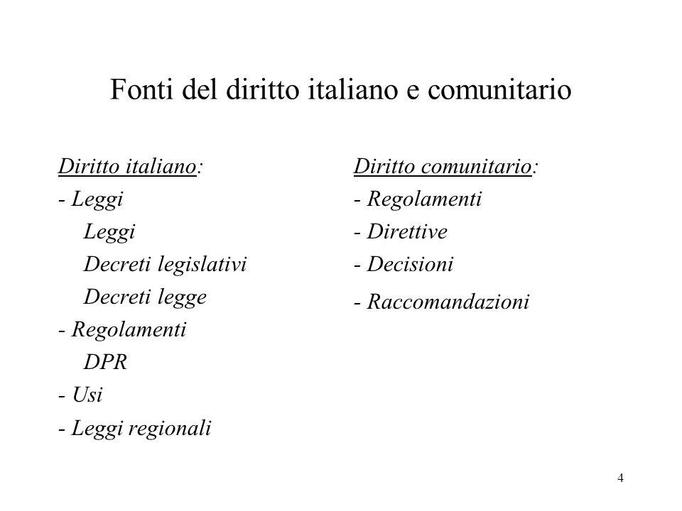 4 Fonti del diritto italiano e comunitario Diritto italiano: - Leggi Leggi Decreti legislativi Decreti legge - Regolamenti DPR - Usi - Leggi regionali Diritto comunitario: - Regolamenti - Direttive - Decisioni - Raccomandazioni