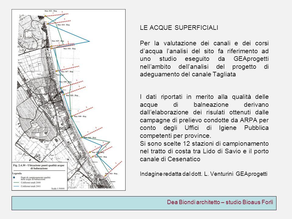 Dea Biondi architetto – studio Bioaus Forlì Fig. 2.2 LE ACQUE SUPERFICIALI Per la valutazione dei canali e dei corsi dacqua lanalisi del sito fa rifer