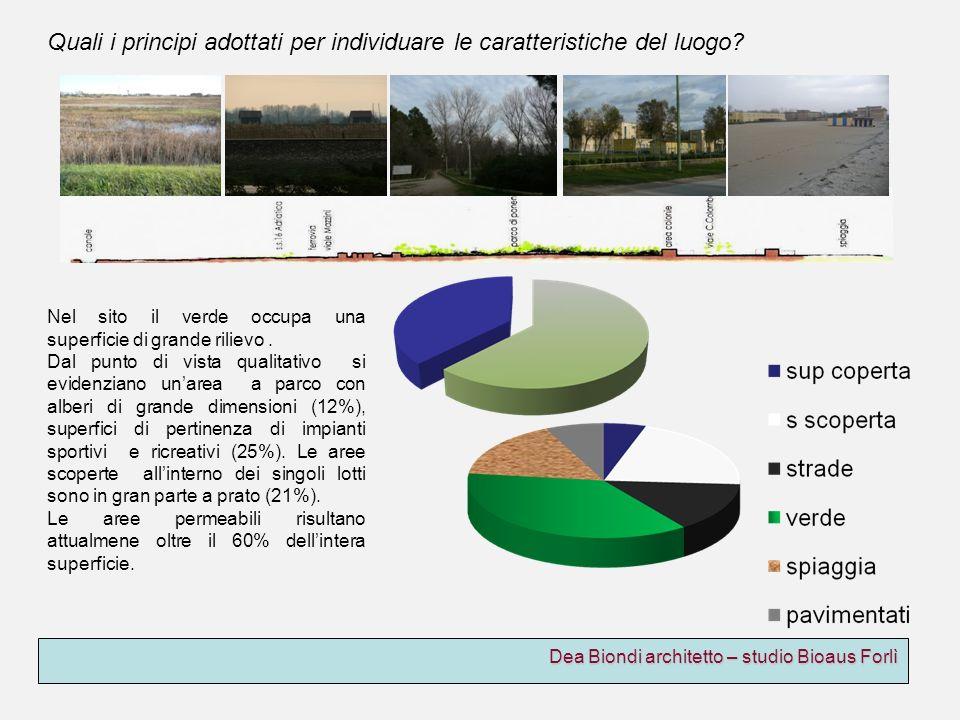 Dea Biondi architetto – studio Bioaus Forlì Nel sito il verde occupa una superficie di grande rilievo. Dal punto di vista qualitativo si evidenziano u