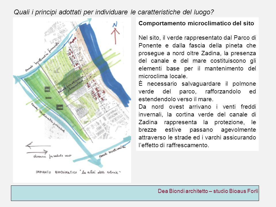 Dea Biondi architetto – studio Bioaus Forlì Quali i principi adottati per individuare le caratteristiche del luogo? Comportamento microclimatico del s