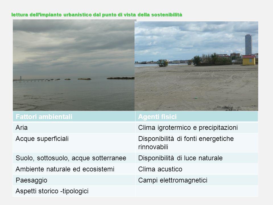 Fattori ambientaliAgenti fisici AriaClima igrotermico e precipitazioni Acque superficialiDisponibilità di fonti energetiche rinnovabili Suolo, sottosu