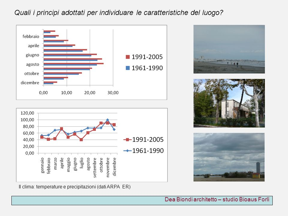 Dea Biondi architetto – studio Bioaus Forlì Il clima: temperature e precipitazioni (dati ARPA ER) Quali i principi adottati per individuare le caratte