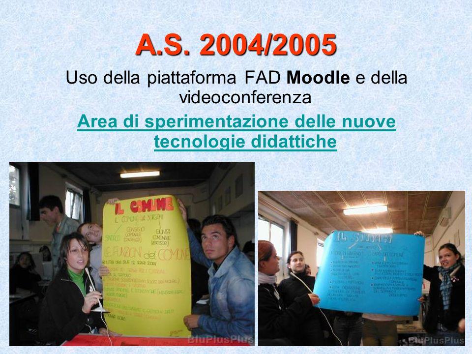 A.S. 2004/2005 Uso della piattaforma FAD Moodle e della videoconferenza Area di sperimentazione delle nuove tecnologie didattiche