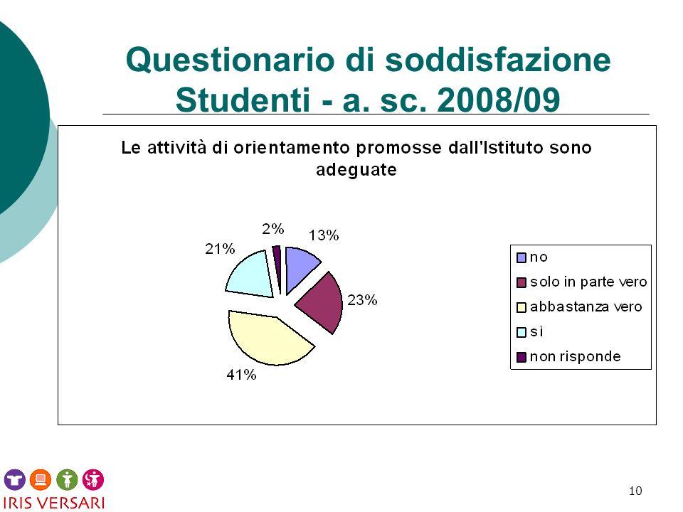 10 Questionario di soddisfazione Studenti - a. sc. 2008/09
