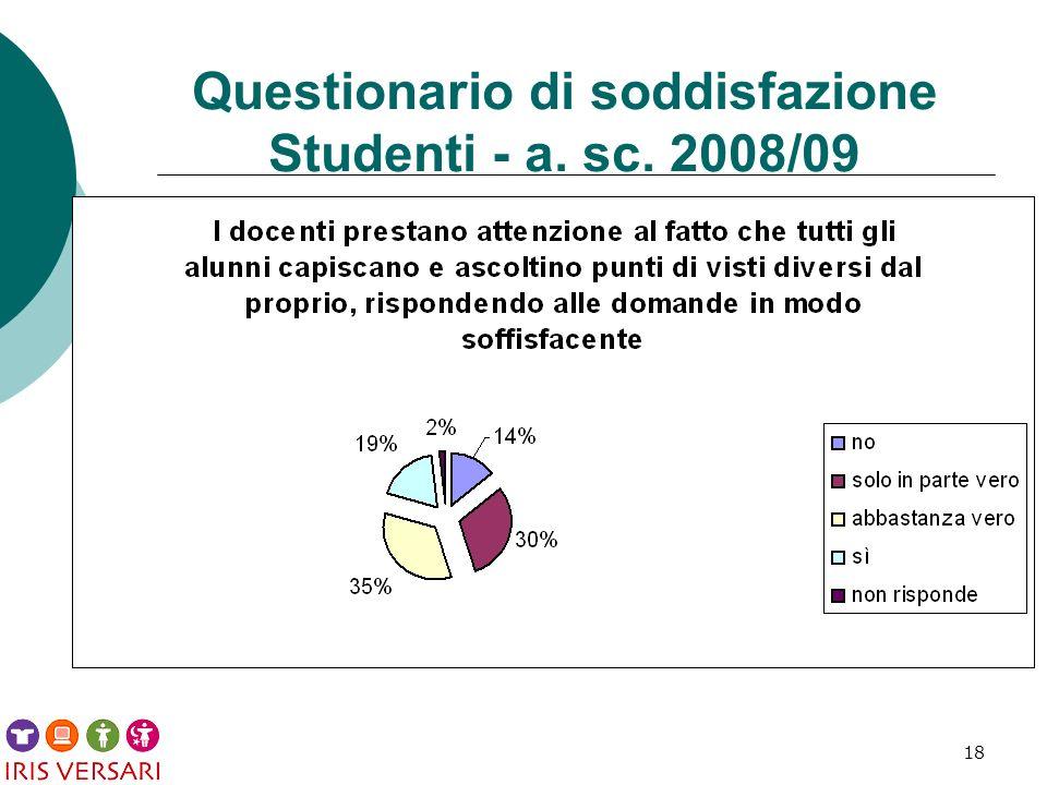 18 Questionario di soddisfazione Studenti - a. sc. 2008/09