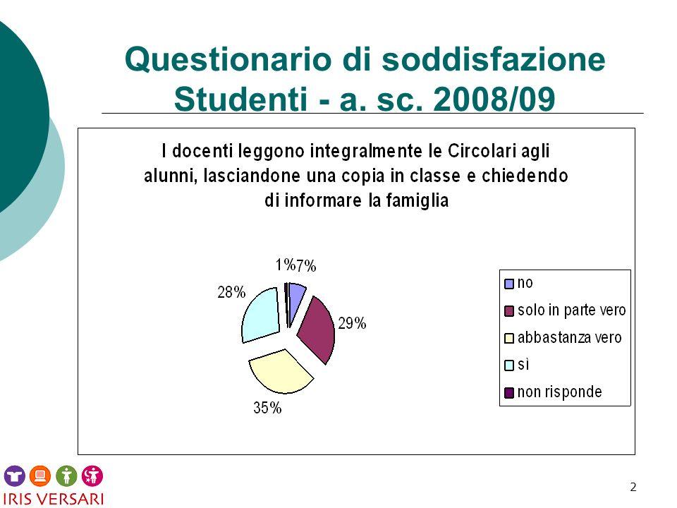 13 Questionario di soddisfazione Studenti - a. sc. 2008/09