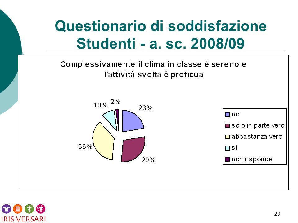 20 Questionario di soddisfazione Studenti - a. sc. 2008/09