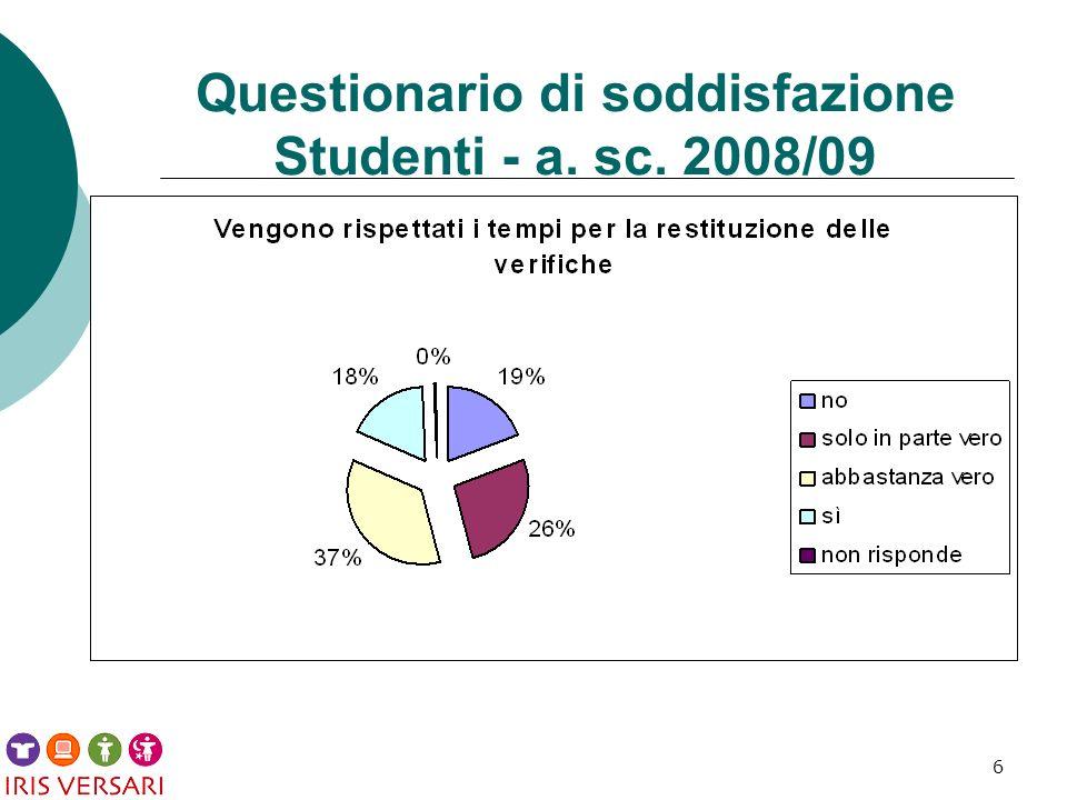 27 Questionario di soddisfazione Studenti - a. sc. 2008/09