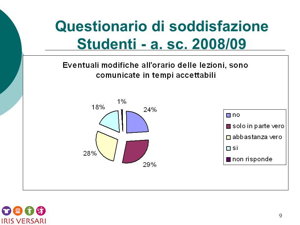 30 Questionario di soddisfazione Studenti - a. sc. 2008/09