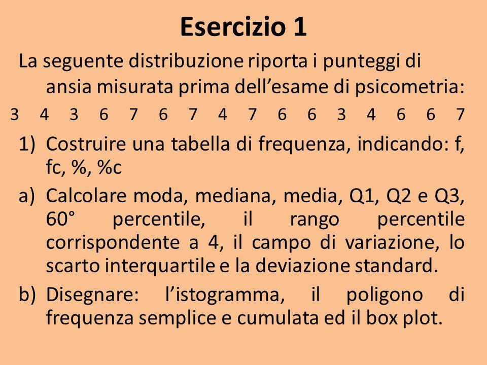 Esercizio 1 La seguente distribuzione riporta i punteggi di ansia misurata prima dellesame di psicometria: 1)Costruire una tabella di frequenza, indic