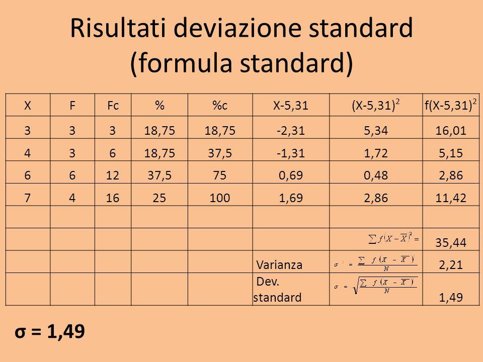 XFFc%cX2X2 fX 2 fX 33318,75 9279 43618,7537,5164812 66 37,5753621636 7416251004919628 Risultati deviazione standard (formula semplificata)