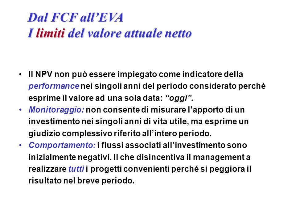Il maggior valore di mercato, rispetto al COV, è undebito che il management ha nei confronti degli azionisti, da pagare con incrementi di EVA.