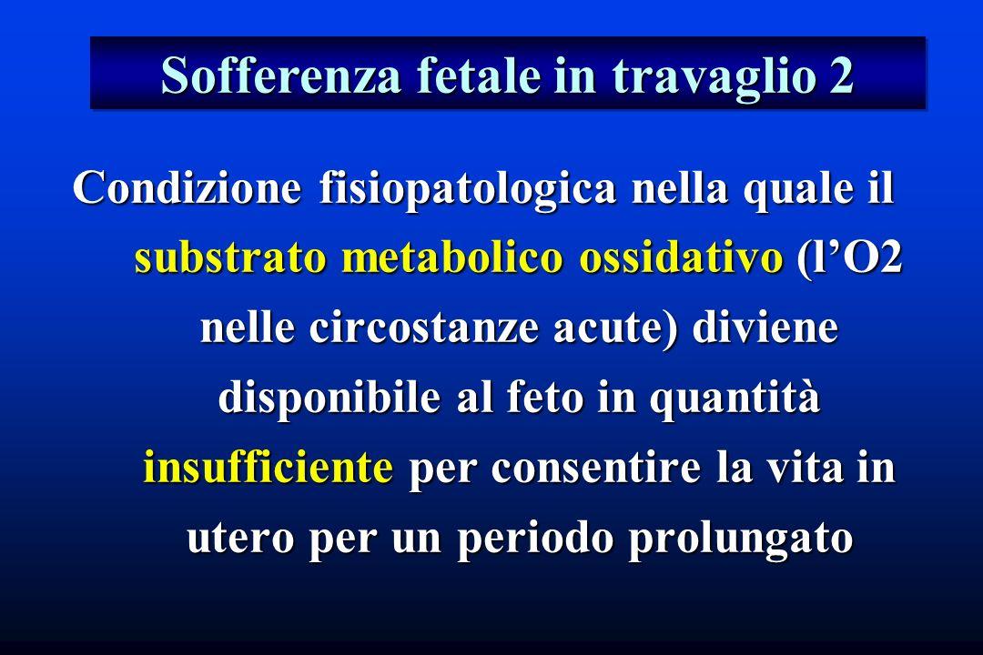 Condizione fisiopatologica nella quale il substrato metabolico ossidativo (lO2 nelle circostanze acute) diviene disponibile al feto in quantità insuff