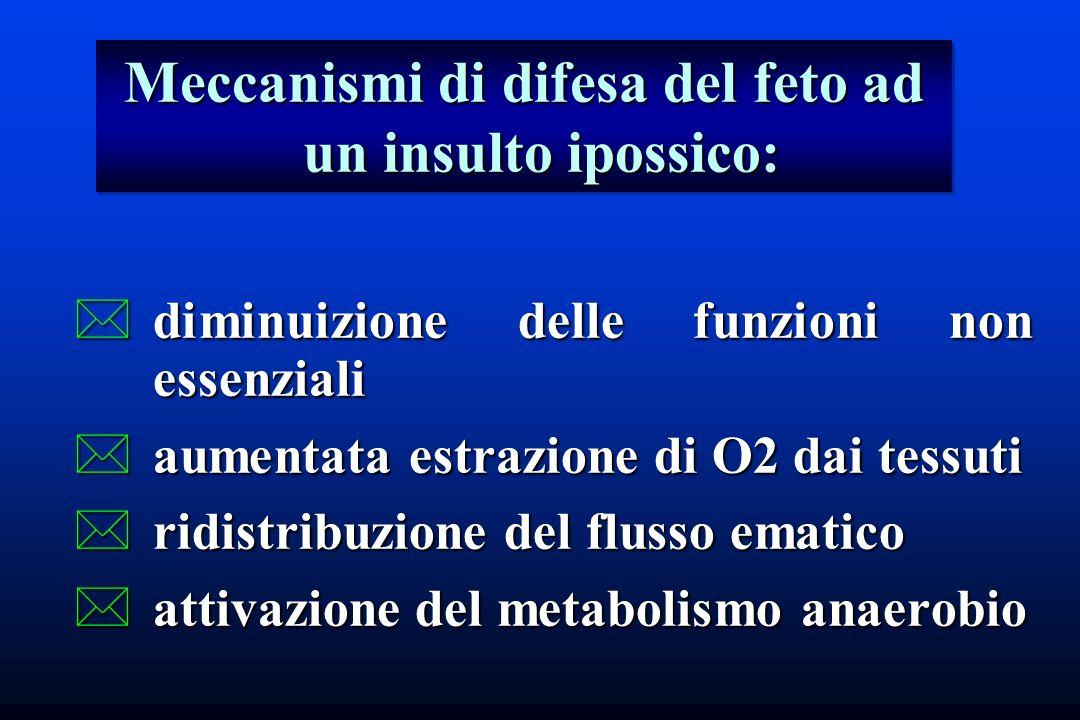 Meccanismi di difesa del feto ad un insulto ipossico: *diminuizione delle funzioni non essenziali *aumentata estrazione di O2 dai tessuti *ridistribuz