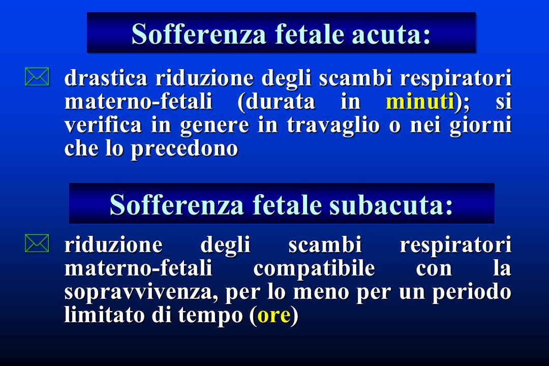Sofferenza fetale acuta: *drastica riduzione degli scambi respiratori materno-fetali (durata in minuti); si verifica in genere in travaglio o nei gior