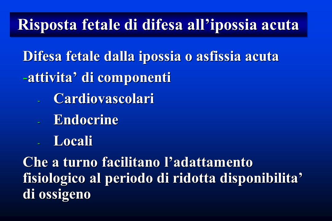 Risposta fetale di difesa allipossia acuta Difesa fetale dalla ipossia o asfissia acuta -attivita di componenti - Cardiovascolari - Endocrine - Locali