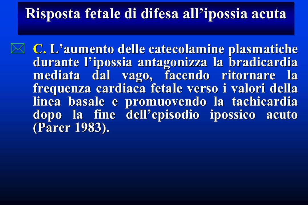 Risposta fetale di difesa allipossia acuta *C. Laumento delle catecolamine plasmatiche durante lipossia antagonizza la bradicardia mediata dal vago, f