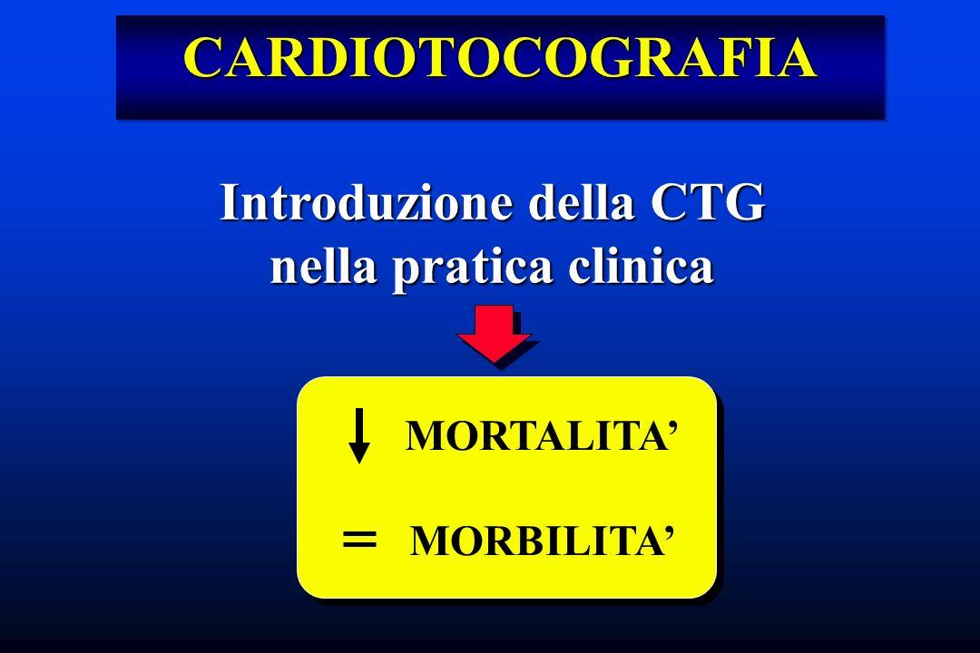 CARDIOTOCOGRAFIACARDIOTOCOGRAFIA Introduzione della CTG nella pratica clinica MORTALITA MORBILITA